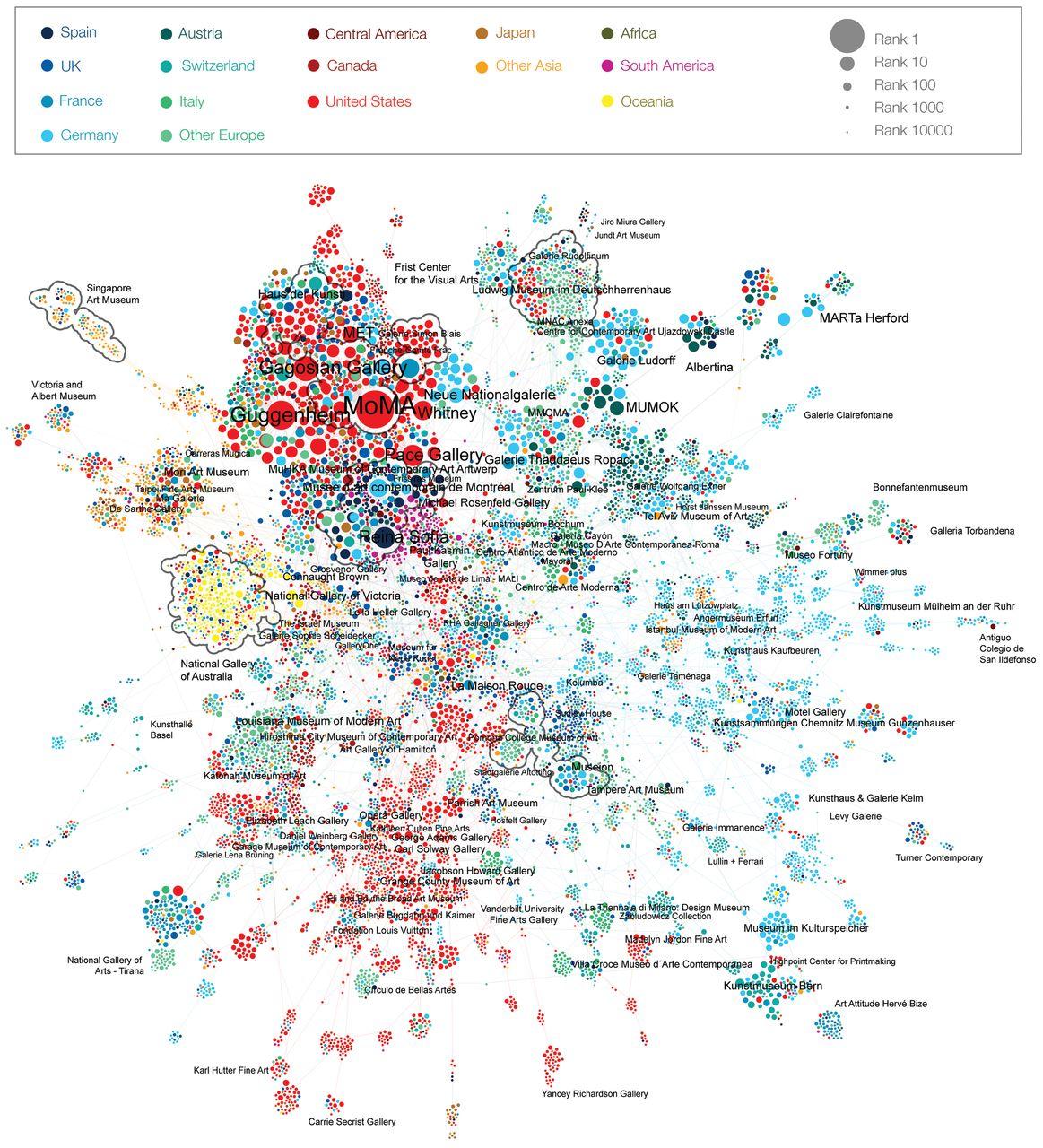 Coexhibition network
